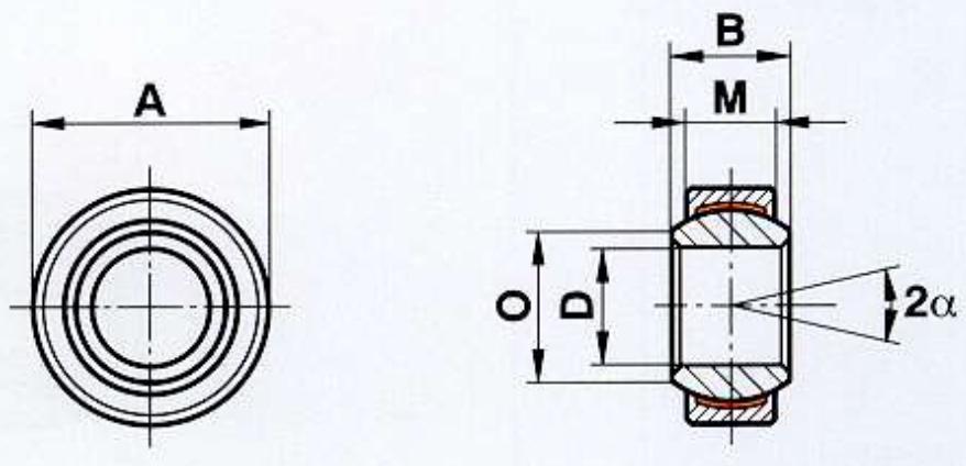 motošportové ložiská GE-EC-NIRO